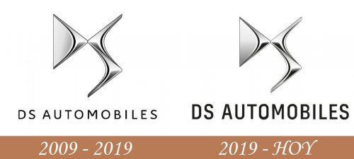 Historia del logotipo de DS