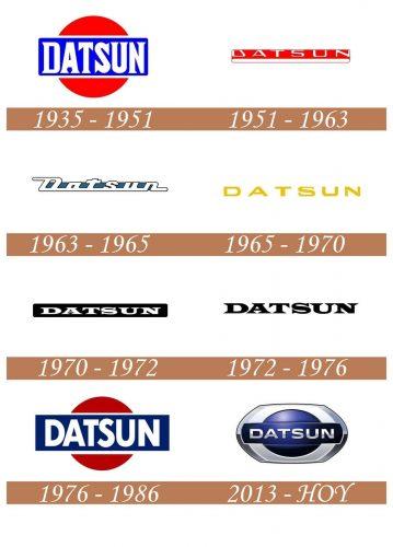 Historia del logotipo de Datsun