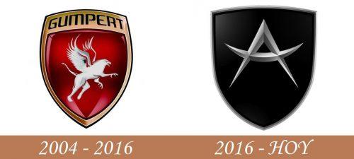 Historia del logotipo de Gumpert