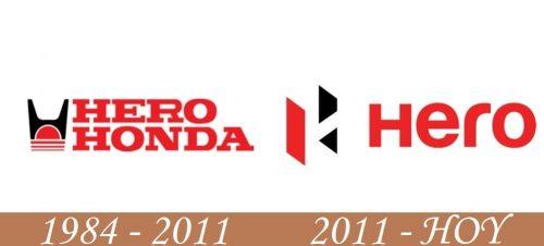 Historial del logotipo de héroe