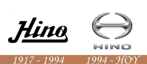 Historia del logotipo de Hino