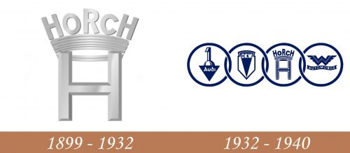 Historia del logotipo de Horch