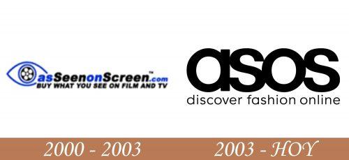 Historia del logotipo de ASOS