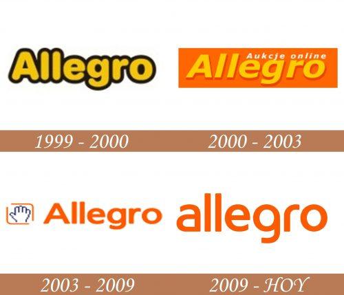 Historia del logotipo de Allegro