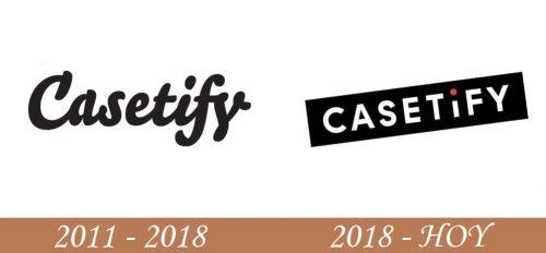 Historia del logotipo de Casetify