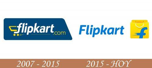 Historia del Logo Flipkart