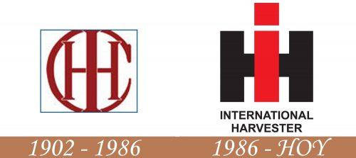 Historia del logotipo IH