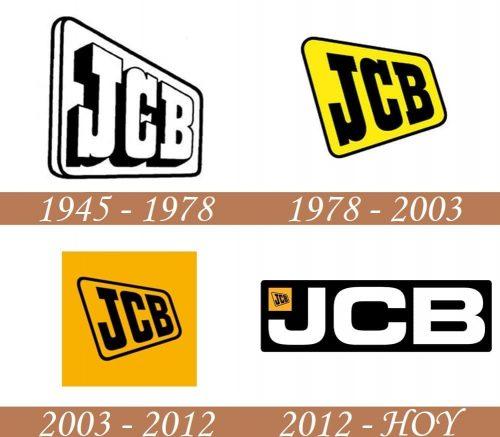 Historia del logotipo de JCB