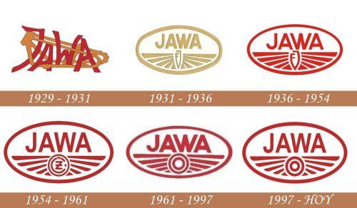 Historia del logotipo de Jawa