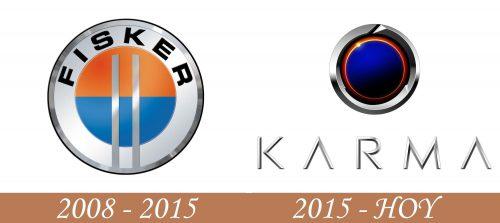 Historia del logotipo de Karma