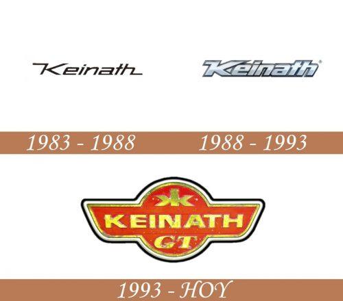 Historia del logotipo de Keinath