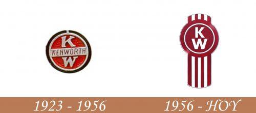 Historia del logotipo de Kenworth