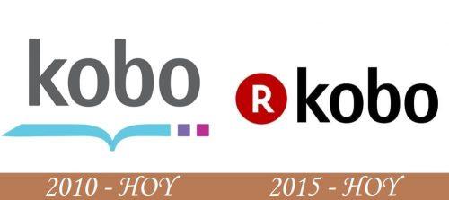 Historia del logotipo de Kobo