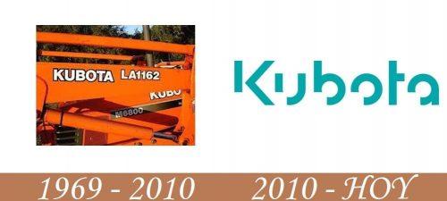 Historia del logotipo de Kubota