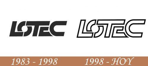 Historia del logotipo de Lotec