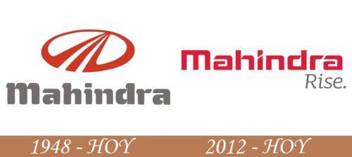 Historia del logotipo de Mahindra
