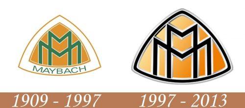 Historia del logotipo de Maybach