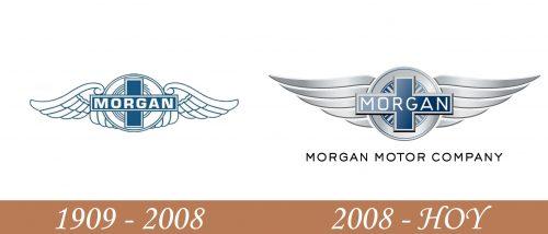 Historia del logotipo de Morgan Motor Company