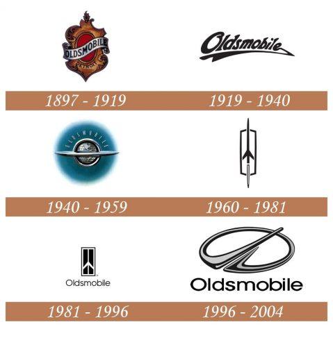 Historia del logotipo de Oldsmobile