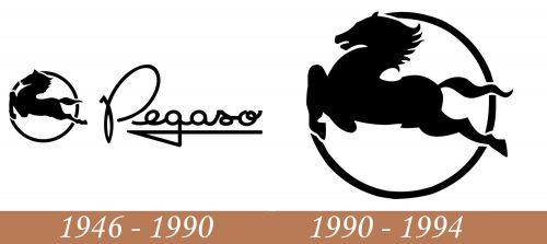 Historia del logotipo de Pegaso