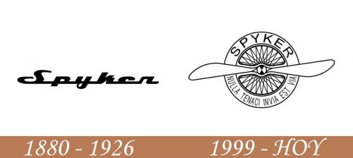 Historia del logotipo de Spyker