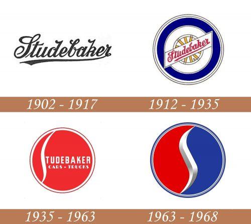 Historia del logotipo de Studebaker