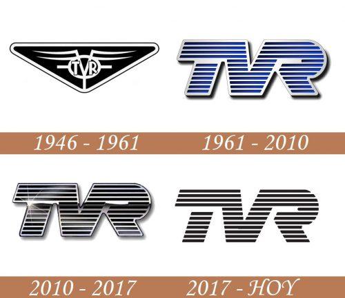Historia del logotipo de TVR